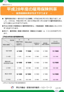 H28雇用保険料率